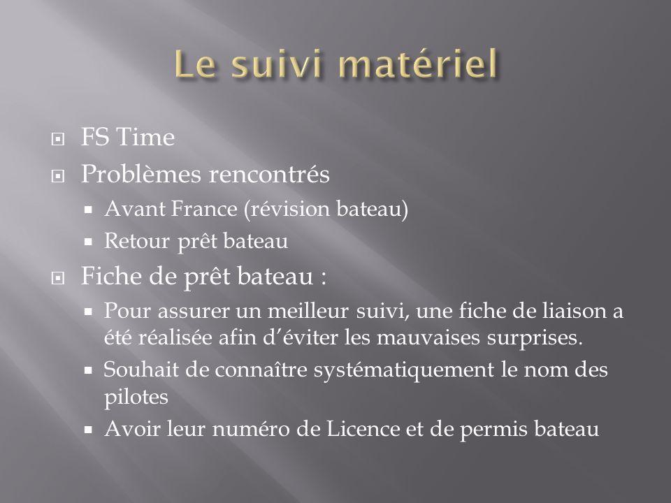 FS Time Problèmes rencontrés Avant France (révision bateau) Retour prêt bateau Fiche de prêt bateau : Pour assurer un meilleur suivi, une fiche de lia