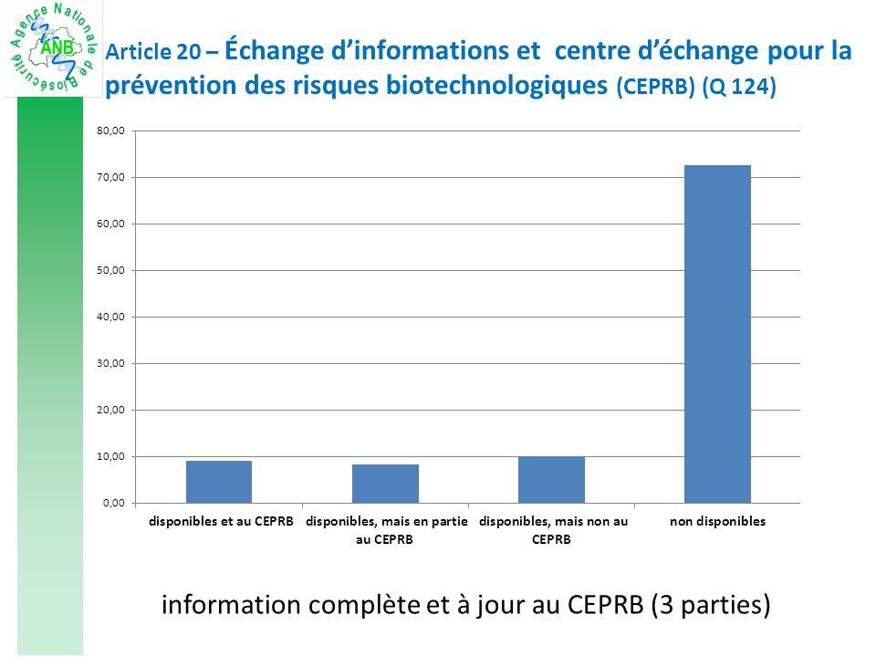 Article 20 – Échange dinformations et centre déchange pour la prévention des risques biotechnologiques (CEPRB) (Q 124) information complète et à jour au CEPRB (3 parties)