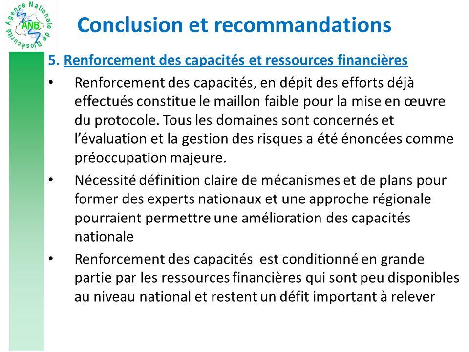 Conclusion et recommandations 5.