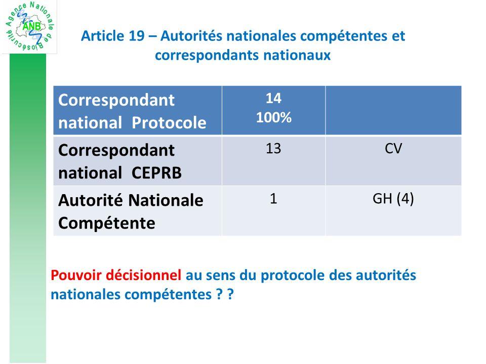 Article 19 – Autorités nationales compétentes et correspondants nationaux Correspondant national Protocole 14 100% Correspondant national CEPRB 13CV Autorité Nationale Compétente 1GH (4) Pouvoir décisionnel au sens du protocole des autorités nationales compétentes .