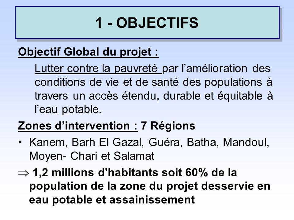 Objectif Global du projet : Lutter contre la pauvreté par lamélioration des conditions de vie et de santé des populations à travers un accès étendu, durable et équitable à leau potable.