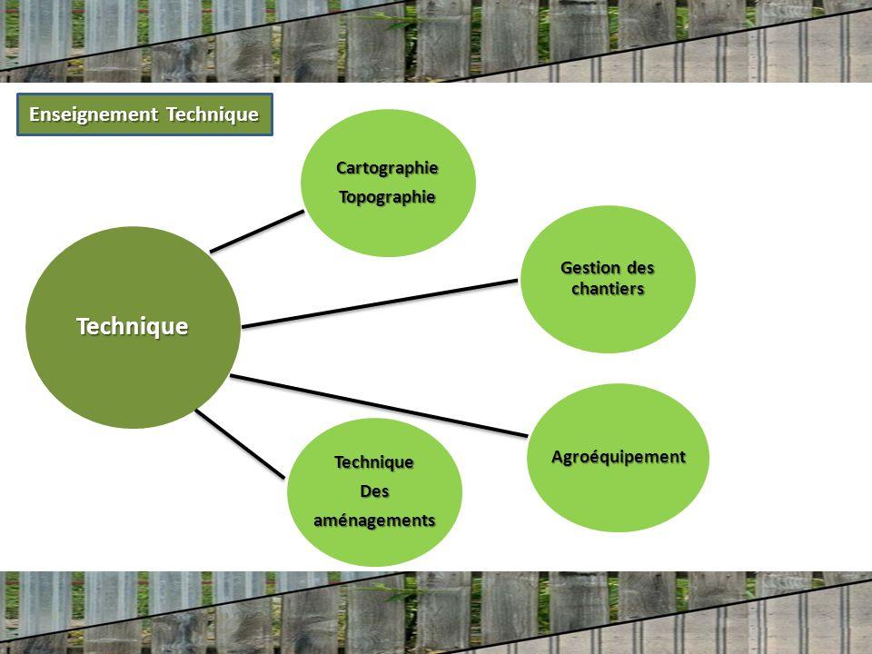 Technique CartographieTopographie TechniqueDesaménagements Agroéquipement Gestion des chantiers Enseignement Technique