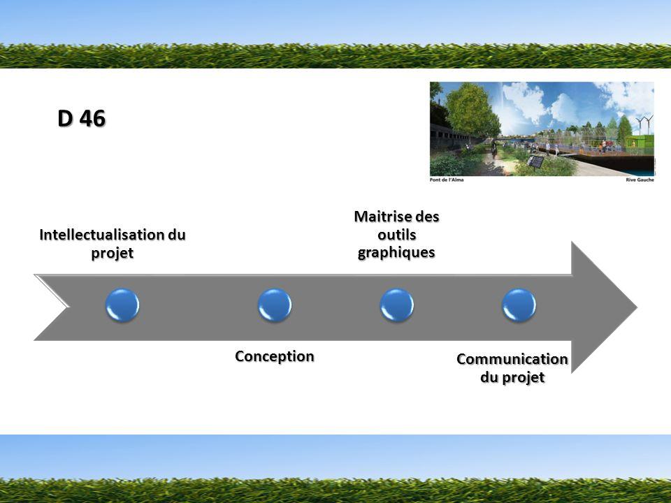 Intellectualisation du projet Conception Maitrise des outils graphiques Communication du projet D 46