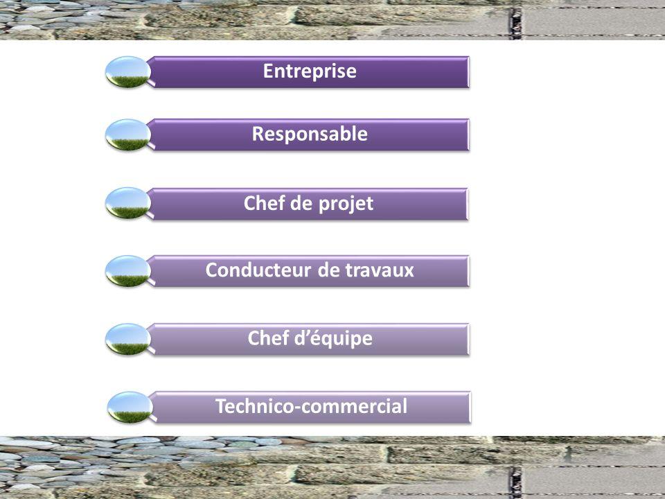 Entreprise Responsable Chef de projet Conducteur de travaux Chef déquipe Technico-commercial