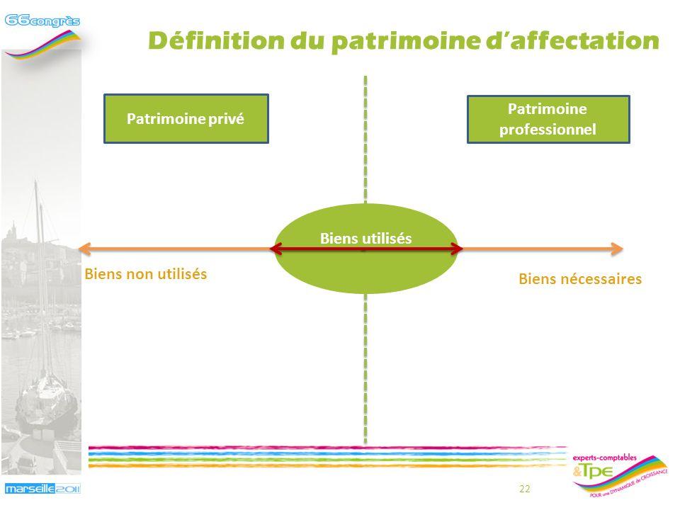 Biens utilisés 21 Définition du patrimoine daffectation Patrimoine privé Patrimoine professionnel Biens non utilisés Biens nécessaires
