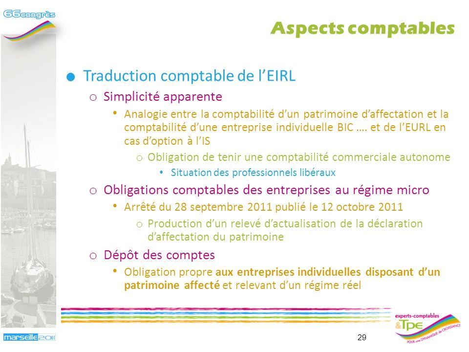 Principes contenus à larticle L.526-14 du Code de commerce o Les comptes annuels de lEIRL sont déposés chaque année au registre auquel a été effectué