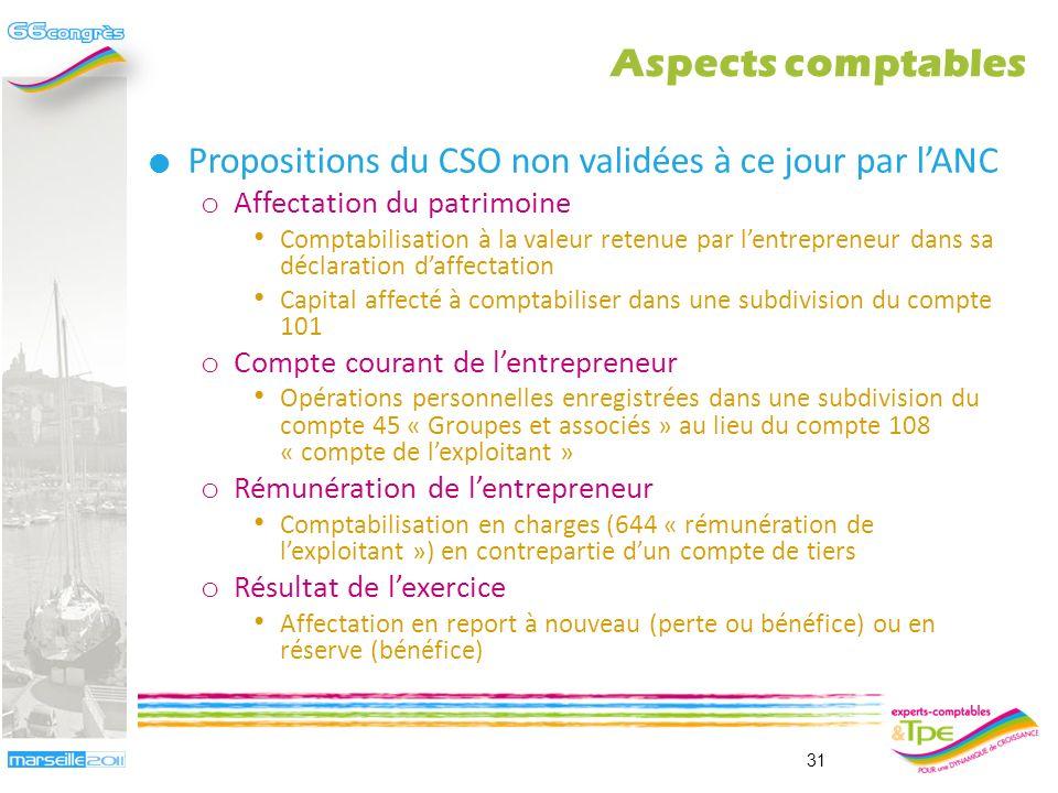 Traduction comptable de lEIRL o Des difficultés existent Affectation des biens communs ou indivis o Quels sont les comptes à utiliser .