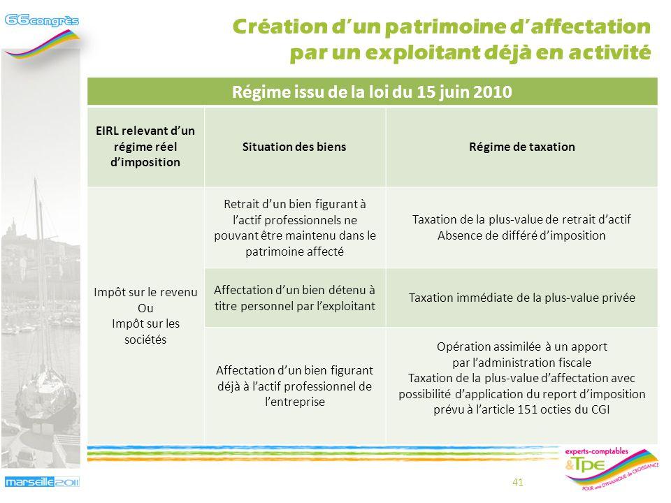 Régime issu de la loi du 15 juin 2010 EIRL relevant dun régime réel dimposition Situation des biensRégime de taxation Impôt sur le revenu ou Impôt sur