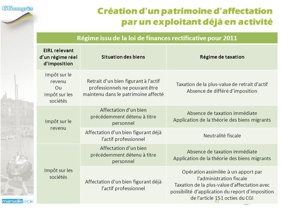 Régime issu de la loi de finances rectificative pour 2011 EIRL relevant dun régime réel dimposition Situation des biensRégime de taxation Impôt sur le