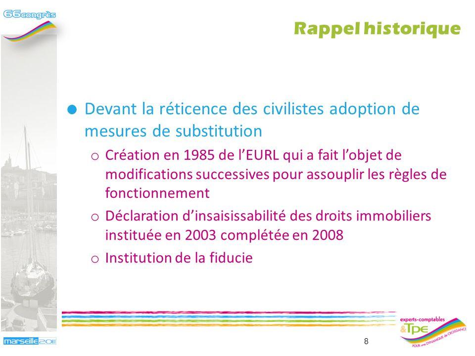 Définition du patrimoine daffectation Olivier Salamito 18