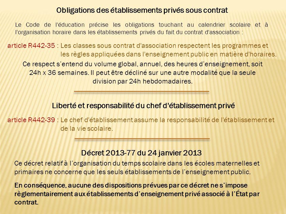 Obligations des établissements privés sous contrat Liberté et responsabilité du chef d établissement privé article R442-35 : Les classes sous contrat d association respectent les programmes et les règles appliquées dans l enseignement public en matière d horaires.