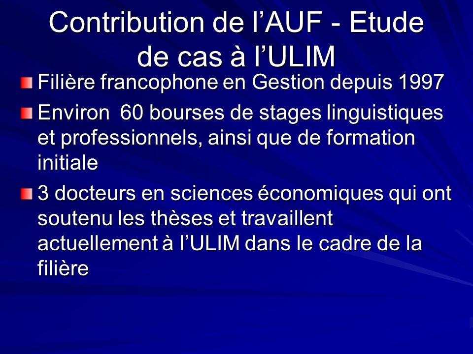 Contribution de lAUF - Etude de cas à lULIM Filière francophone en Gestion depuis 1997 Environ 60 bourses de stages linguistiques et professionnels, ainsi que de formation initiale 3 docteurs en sciences économiques qui ont soutenu les thèses et travaillent actuellement à lULIM dans le cadre de la filière