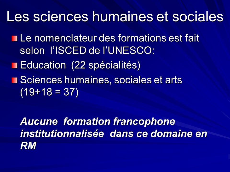 Les sciences humaines et sociales Le nomenclateur des formations est fait selon lISCED de lUNESCO: Education (22 spécialités) Sciences humaines, sociales et arts (19+18 = 37) Aucune formation francophone institutionnalisée dans ce domaine en RM