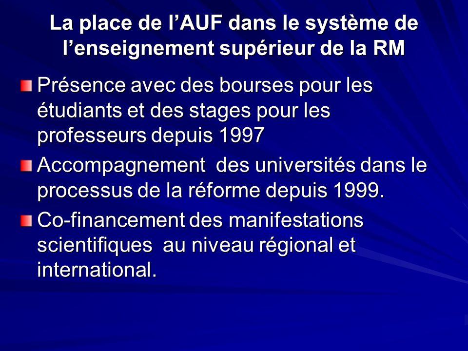 La place de lAUF dans le système de lenseignement supérieur de la RM Présence avec des bourses pour les étudiants et des stages pour les professeurs depuis 1997 Accompagnement des universités dans le processus de la réforme depuis 1999.