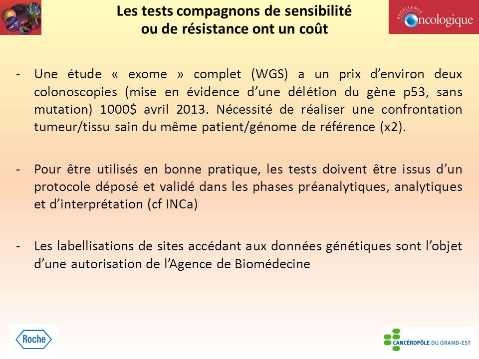 Les tests compagnons de sensibilité ou de résistance ont un coût -Une étude « exome » complet (WGS) a un prix denviron deux colonoscopies (mise en évi