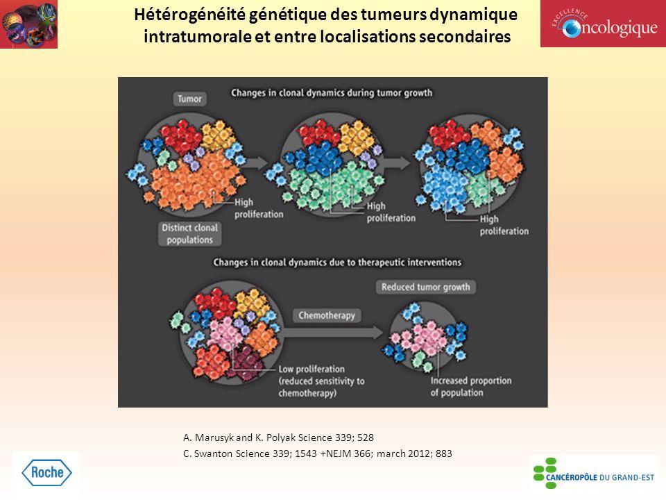 Hétérogénéité génétique des tumeurs dynamique intratumorale et entre localisations secondaires A. Marusyk and K. Polyak Science 339; 528 C. Swanton Sc