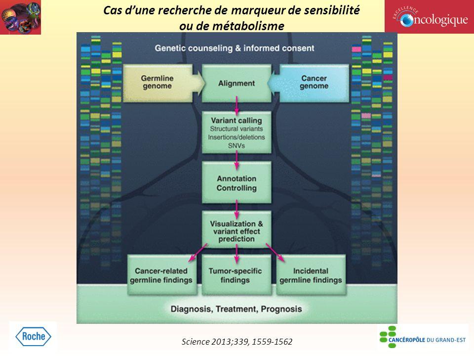 Cas dune recherche de marqueur de sensibilité ou de métabolisme Science 2013;339, 1559-1562