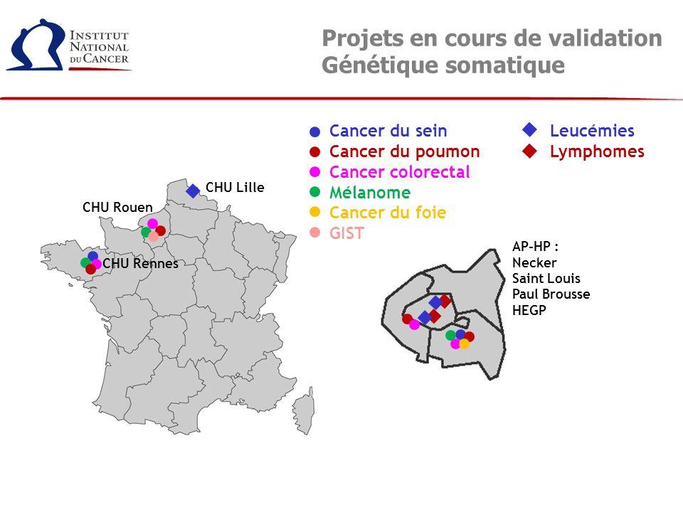 Projets en cours de validation Génétique somatique AP-HP : Necker Saint Louis Paul Brousse HEGP Leucémies Lymphomes CHU Lille CHU Rennes CHU Rouen Can