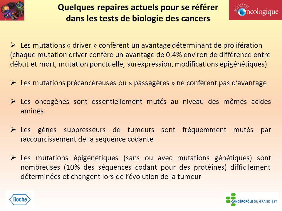 Quelques repaires actuels pour se référer dans les tests de biologie des cancers Les mutations « driver » confèrent un avantage déterminant de prolifé
