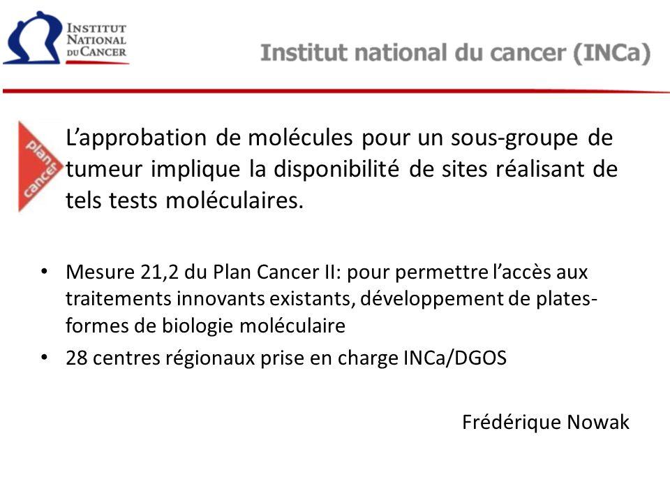 Lapprobation de molécules pour un sous-groupe de tumeur implique la disponibilité de sites réalisant de tels tests moléculaires. Mesure 21,2 du Plan C