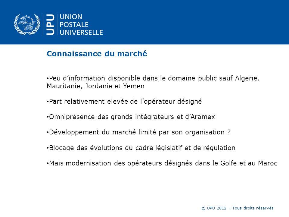 © UPU 2012 – Tous droits réservés Connaissance du marché Peu dinformation disponible dans le domaine public sauf Algerie. Mauritanie, Jordanie et Yeme