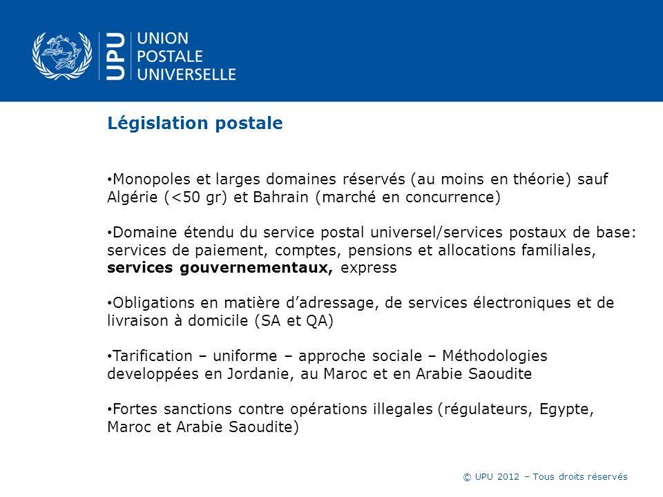© UPU 2012 – Tous droits réservés Législation postale Monopoles et larges domaines réservés (au moins en théorie) sauf Algérie (<50 gr) et Bahrain (ma