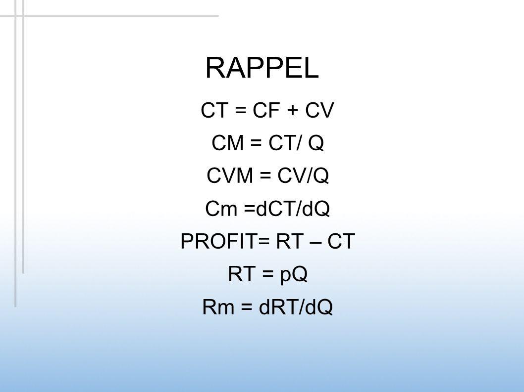 RAPPEL CT = CF + CV CM = CT/ Q CVM = CV/Q Cm =dCT/dQ PROFIT= RT – CT RT = pQ Rm = dRT/dQ