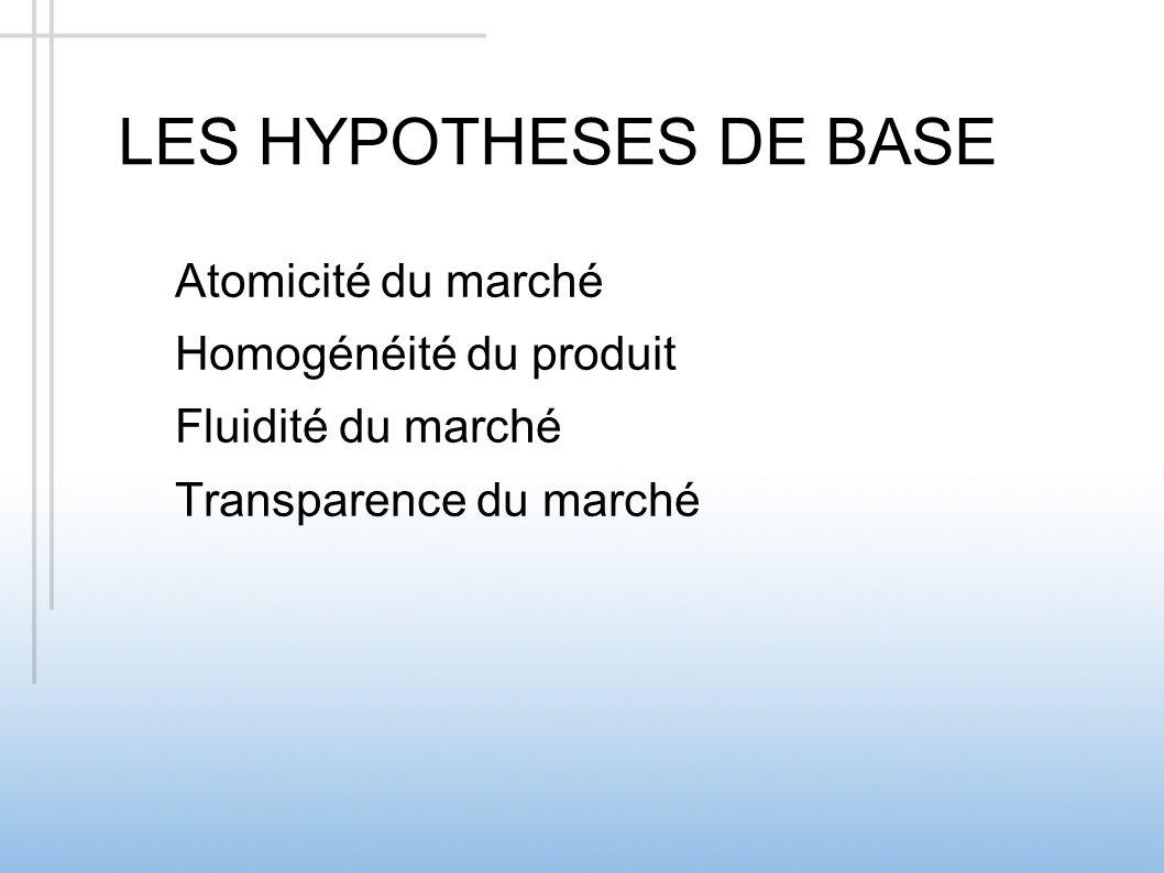 LES HYPOTHESES DE BASE Atomicité du marché Homogénéité du produit Fluidité du marché Transparence du marché