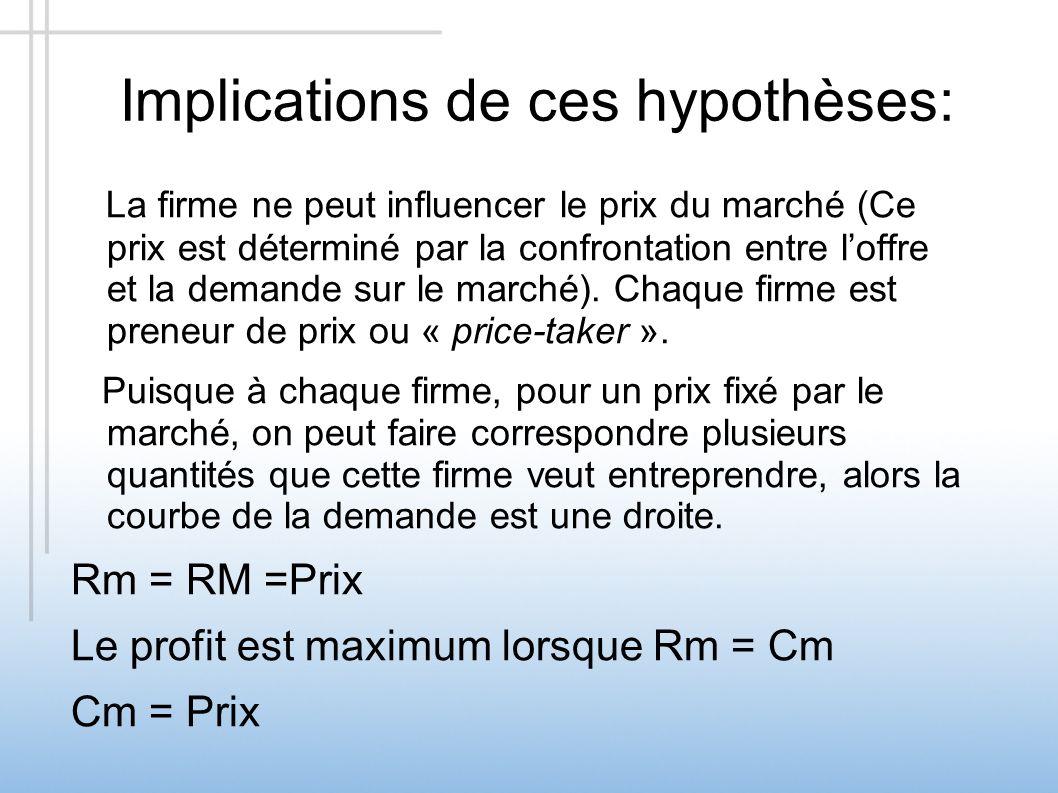 Implications de ces hypothèses: La firme ne peut influencer le prix du marché (Ce prix est déterminé par la confrontation entre loffre et la demande s