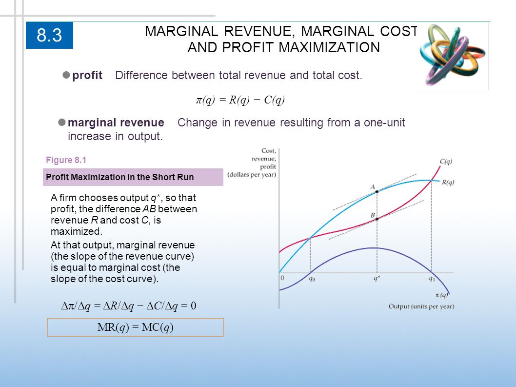 MARGINAL REVENUE, MARGINAL COST, AND PROFIT MAXIMIZATION 8.3 profit Difference between total revenue and total cost.