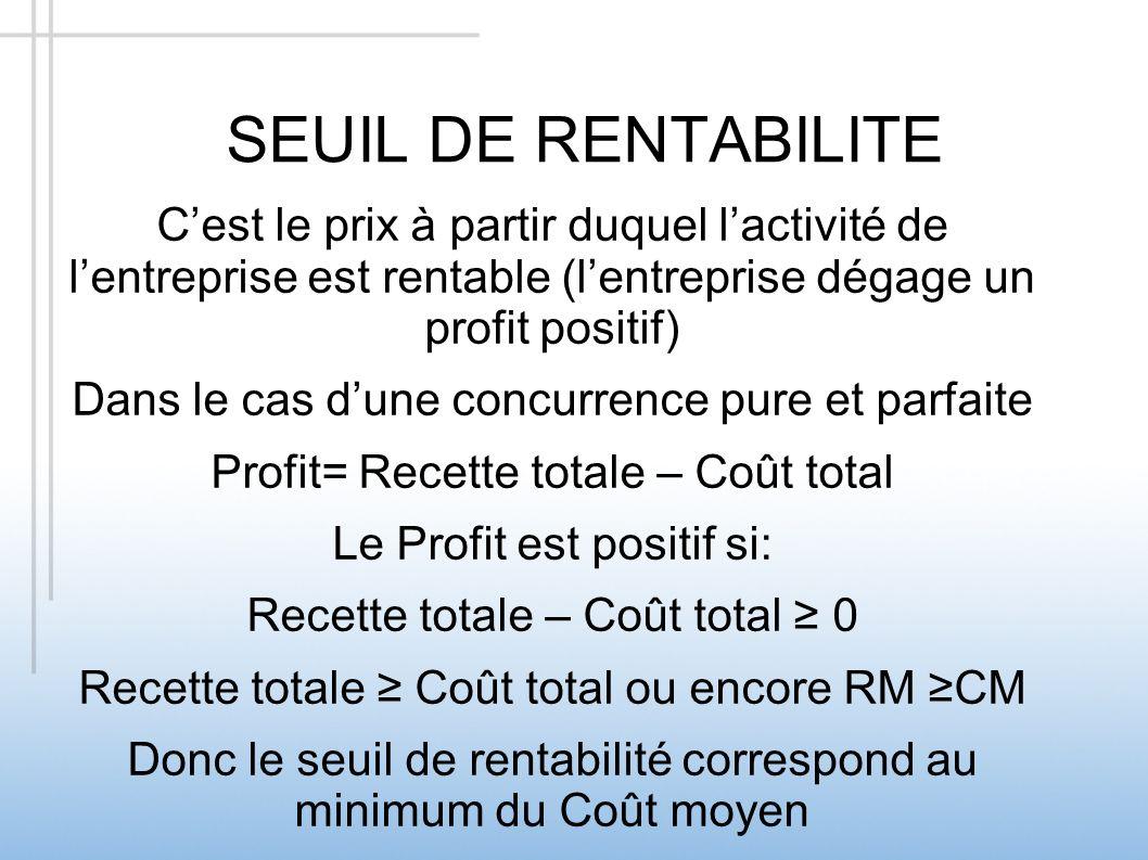 SEUIL DE RENTABILITE Cest le prix à partir duquel lactivité de lentreprise est rentable (lentreprise dégage un profit positif) Dans le cas dune concur