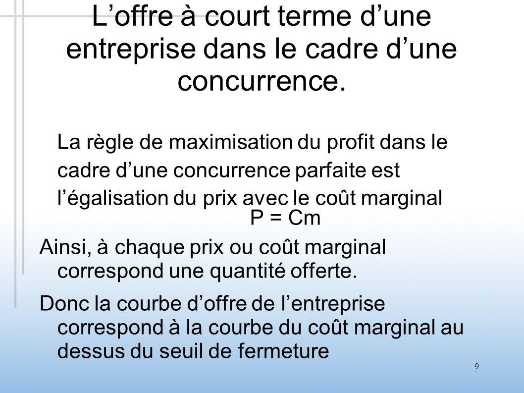 9 Loffre à court terme dune entreprise dans le cadre dune concurrence. La règle de maximisation du profit dans le cadre dune concurrence parfaite est