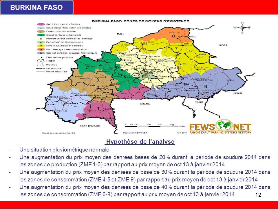 BURKINA FASO Hypothèse de lanalyse - Une situation pluviométrique normale - Une augmentation du prix moyen des denrées bases de 20% durant la période de soudure 2014 dans les zones de production (ZME 1-3) par rapport au prix moyen de oct 13 à janvier 2014 - Une augmentation du prix moyen des denrées de base de 30% durant la période de soudure 2014 dans les zones de consommation (ZME 4-5 et ZME 9) par rapport au prix moyen de oct 13 à janvier 2014 - Une augmentation du prix moyen des denrées de base de 40% durant la période de soudure 2014 dans les zones de consommation (ZME 6-8) par rapport au prix moyen de oct 13 à janvier 2014 12
