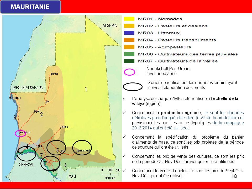 MAURITANIE Zones de réalisation des enquêtes terrain ayant servi à lélaboration des profils Nouakchott Peri-Urban Livelihood Zone Lanalyse de chaque ZME a été réalisée à léchelle de la wilaya (région) Concernant la production agricole, ce sont les données définitives pour lirrigué et le diéri (55% de la production) et prévisionnelles pour les autres typologies de la campagne 2013/2014 qui ont été utilisées Concernant la spécification du problème du panier daliments de base, ce sont les prix projetés de la période de soudure qui ont été utilisés Concernant les prix de vente des cultures, ce sont les prix de la période Oct-Nov-Déc-Janvier qui ont été utilisées Concernant la vente du bétail, ce sont les prix de Sept-Oct- Nov-Déc qui ont été utilisés 18