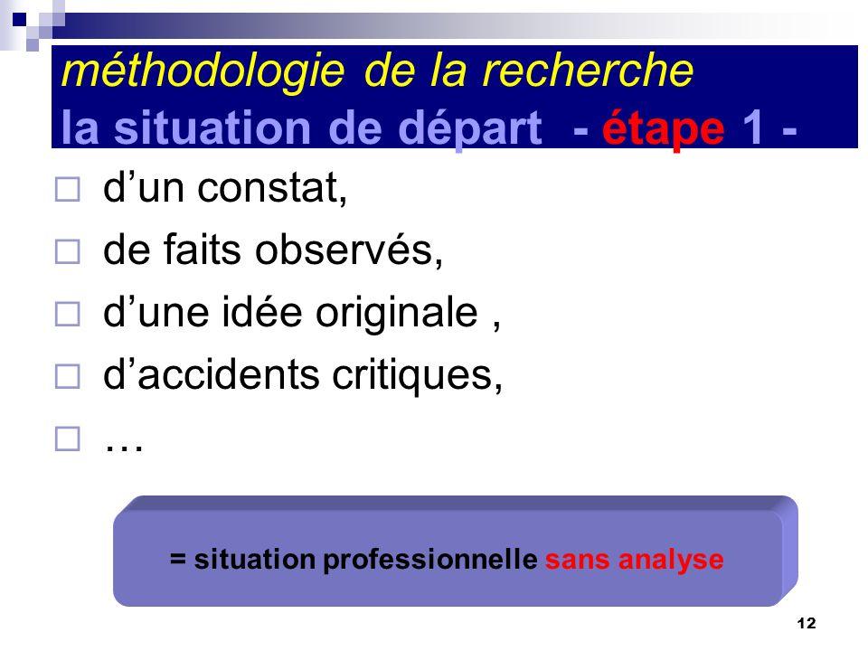 12 méthodologie de la recherche la situation de départ - étape 1 - dun constat, de faits observés, dune idée originale, daccidents critiques, … = situ