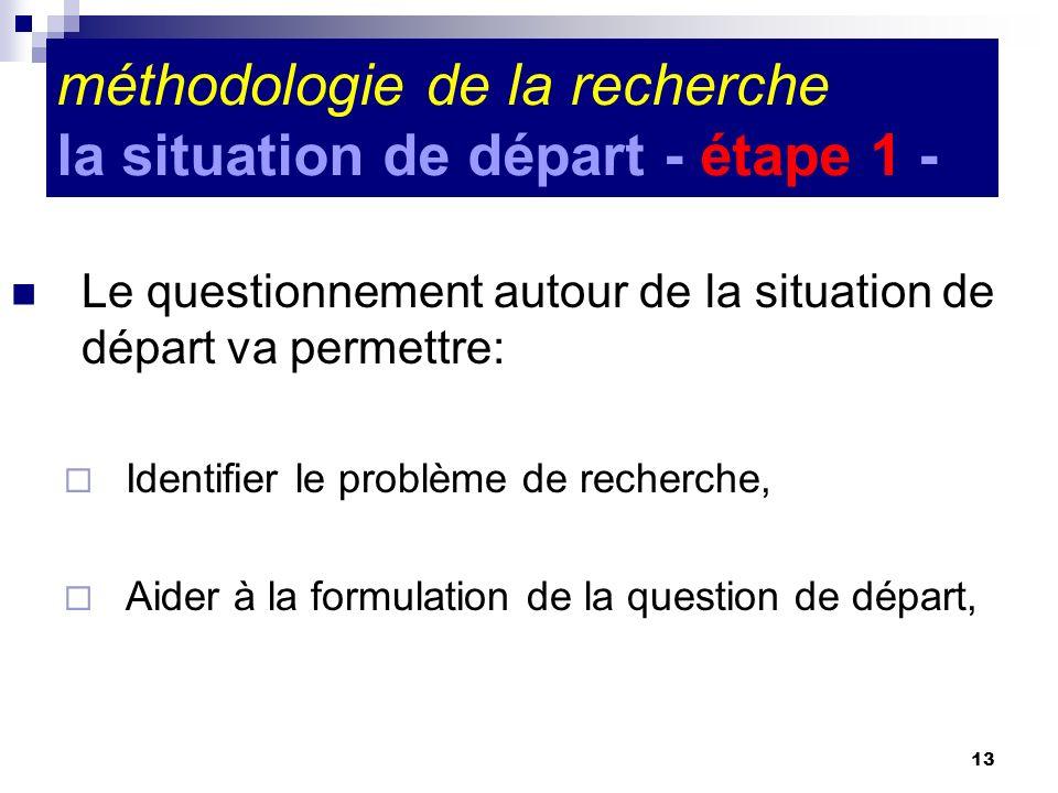 13 méthodologie de la recherche la situation de départ - étape 1 - Le questionnement autour de la situation de départ va permettre: Identifier le problème de recherche, Aider à la formulation de la question de départ,