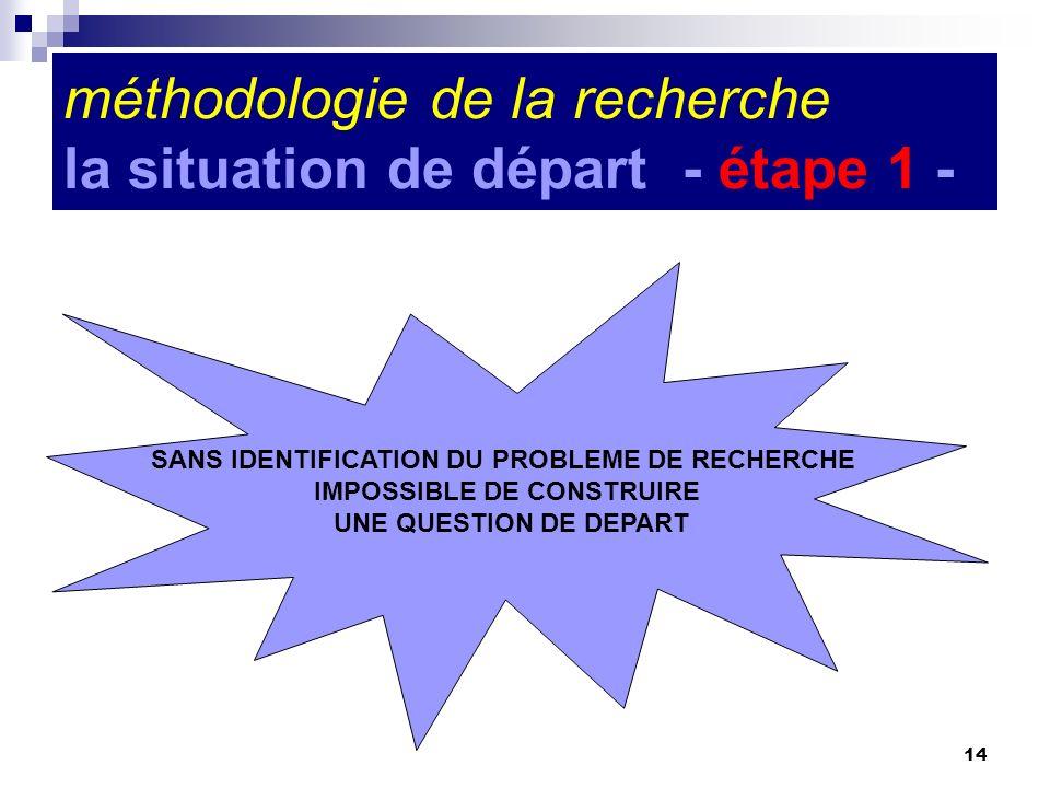14 méthodologie de la recherche la situation de départ - étape 1 - SANS IDENTIFICATION DU PROBLEME DE RECHERCHE IMPOSSIBLE DE CONSTRUIRE UNE QUESTION