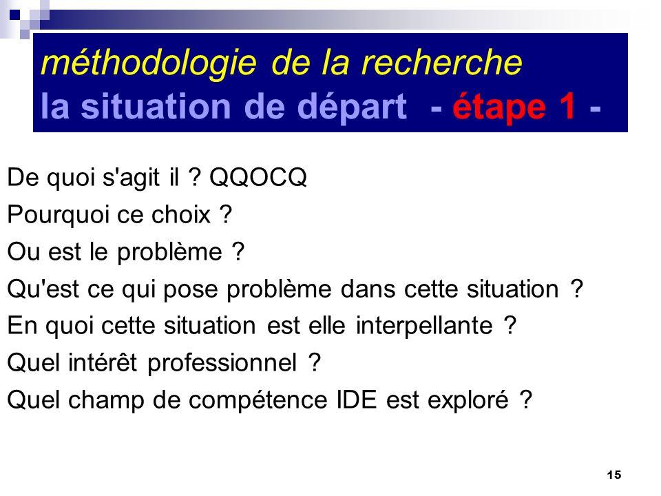 15 méthodologie de la recherche la situation de départ - étape 1 - De quoi s'agit il ? QQOCQ Pourquoi ce choix ? Ou est le problème ? Qu'est ce qui po