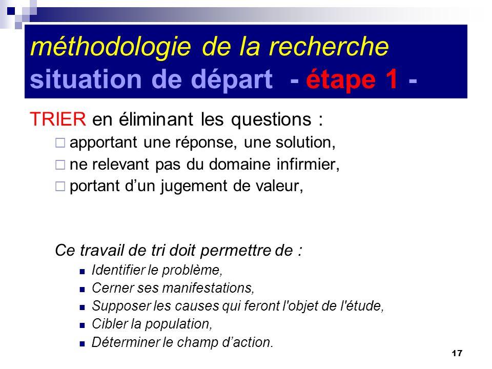 17 méthodologie de la recherche situation de départ - étape 1 - TRIER en éliminant les questions : apportant une réponse, une solution, ne relevant pa