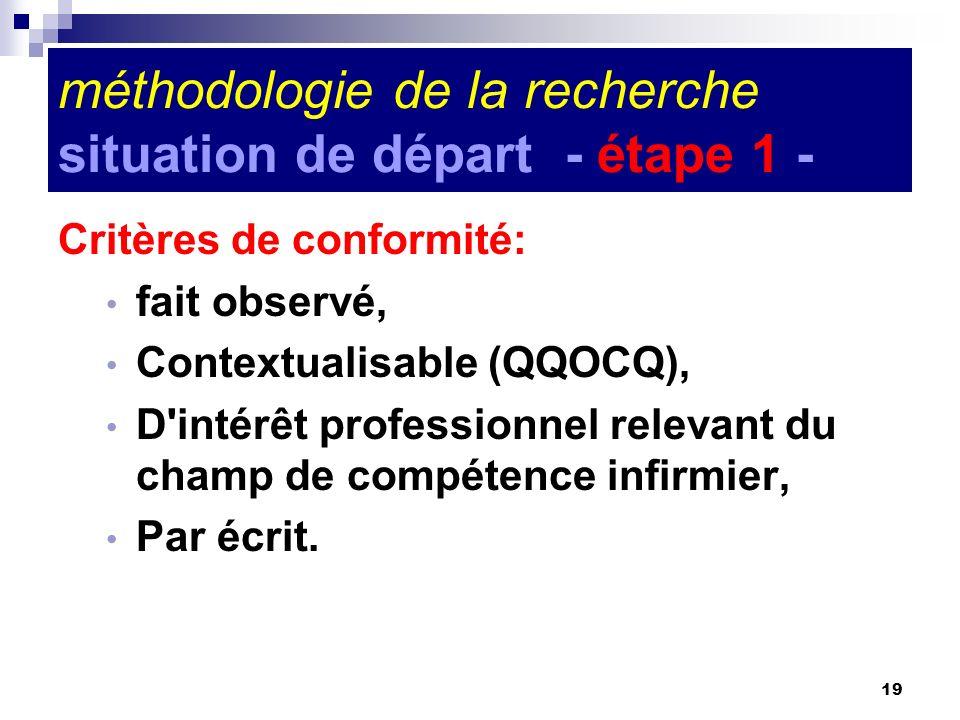 19 méthodologie de la recherche situation de départ - étape 1 - Critères de conformité: fait observé, Contextualisable (QQOCQ), D'intérêt professionne