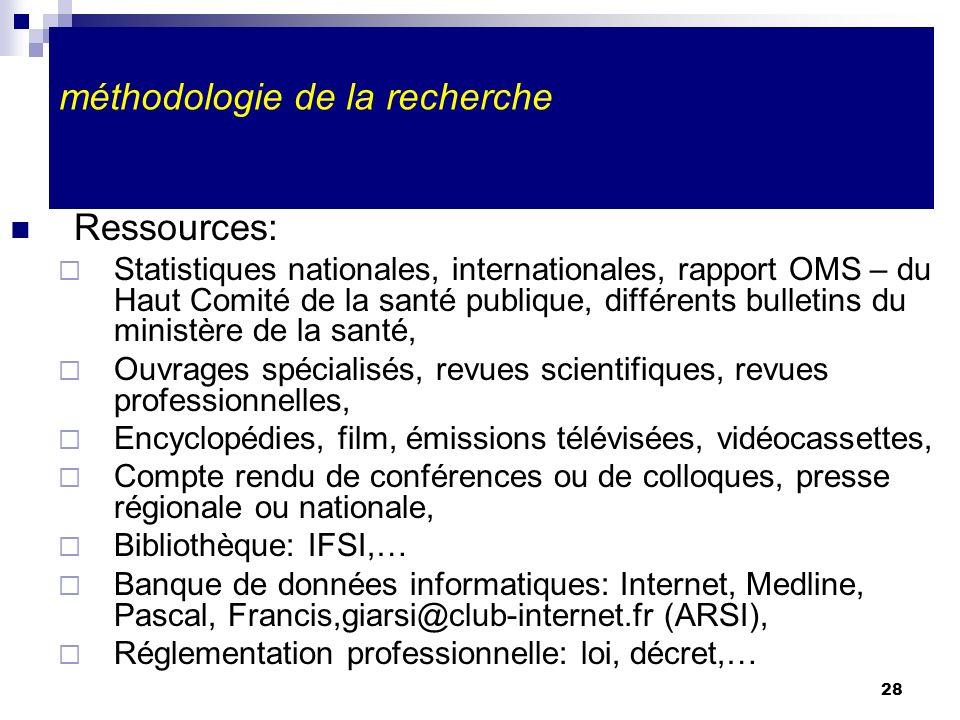 28 méthodologie de la recherche lexploration (ou phase documentaire) Ressources: Statistiques nationales, internationales, rapport OMS – du Haut Comit