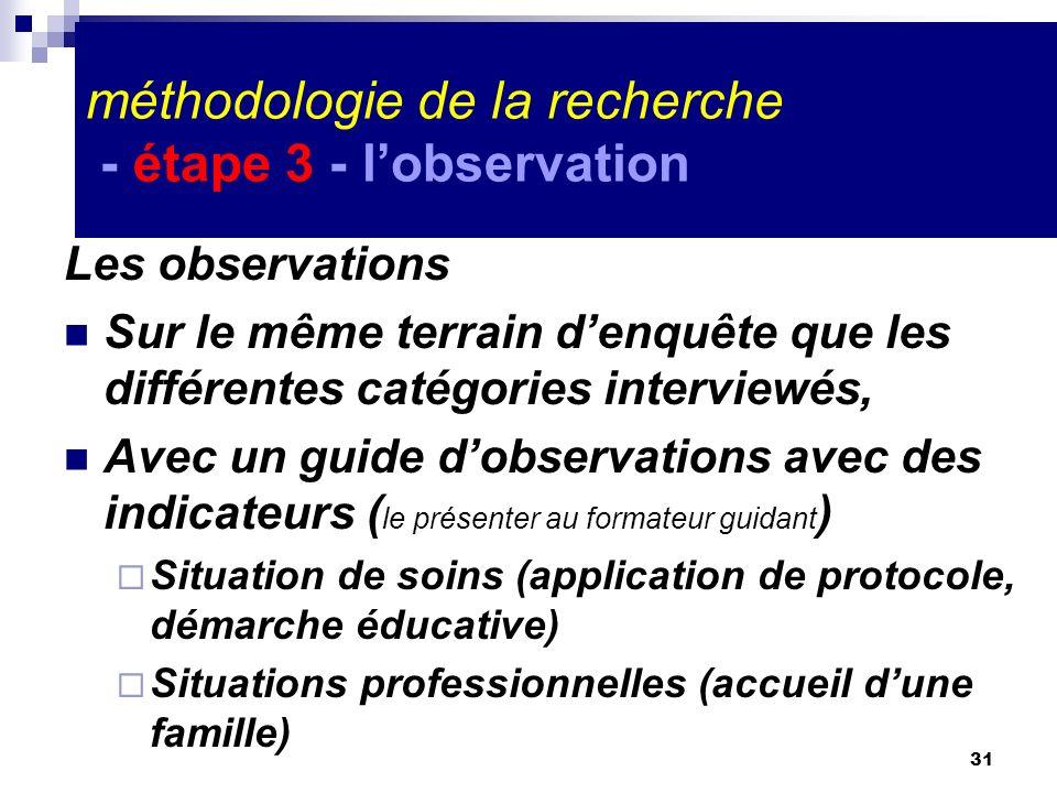 31 Les observations Sur le même terrain denquête que les différentes catégories interviewés, Avec un guide dobservations avec des indicateurs ( le pré