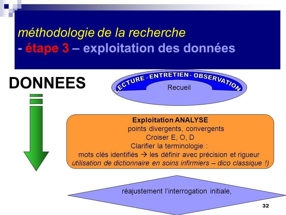 32 méthodologie de la recherche - étape 3 – exploitation des données DONNEES Recueil Exploitation ANALYSE points divergents, convergents Croiser E, O,
