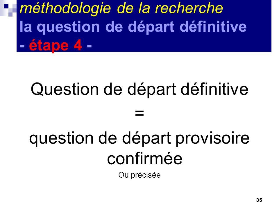 35 méthodologie de la recherche la question de départ définitive - étape 4 - Question de départ définitive = question de départ provisoire confirmée Ou précisée