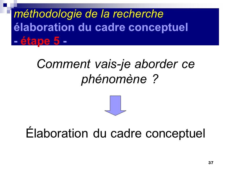 37 méthodologie de la recherche élaboration du cadre conceptuel - étape 5 - Comment vais-je aborder ce phénomène ? Élaboration du cadre conceptuel