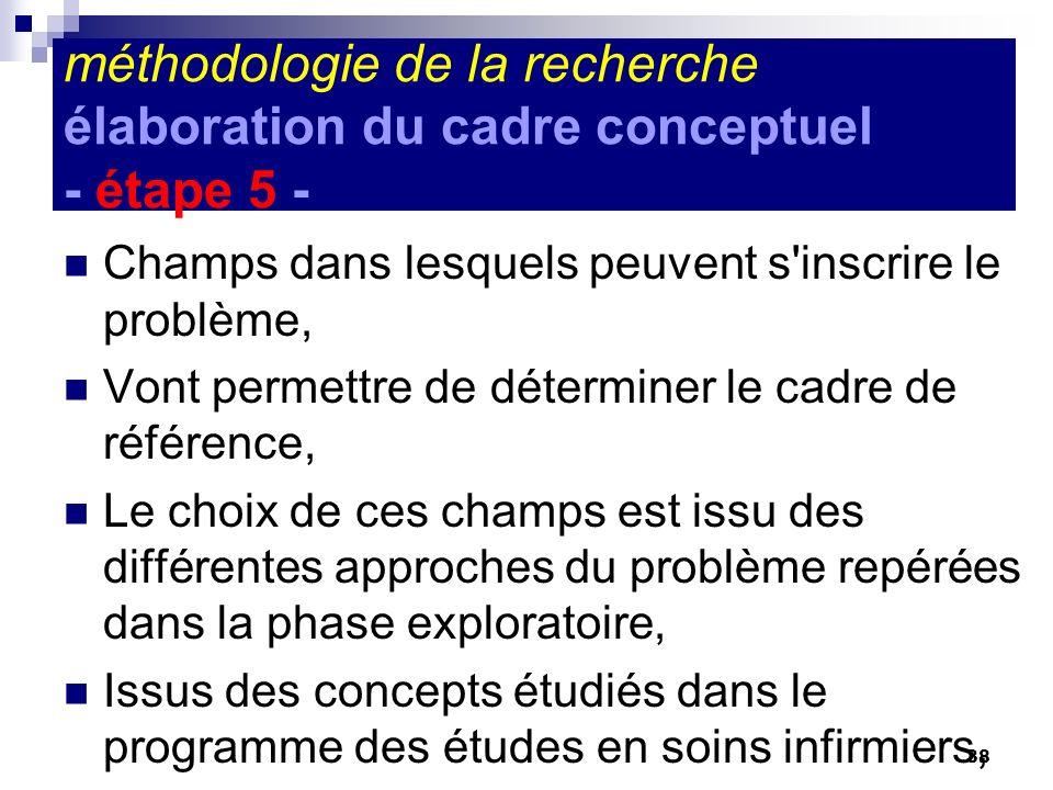 38 méthodologie de la recherche élaboration du cadre conceptuel - étape 5 - Champs dans lesquels peuvent s'inscrire le problème, Vont permettre de dét