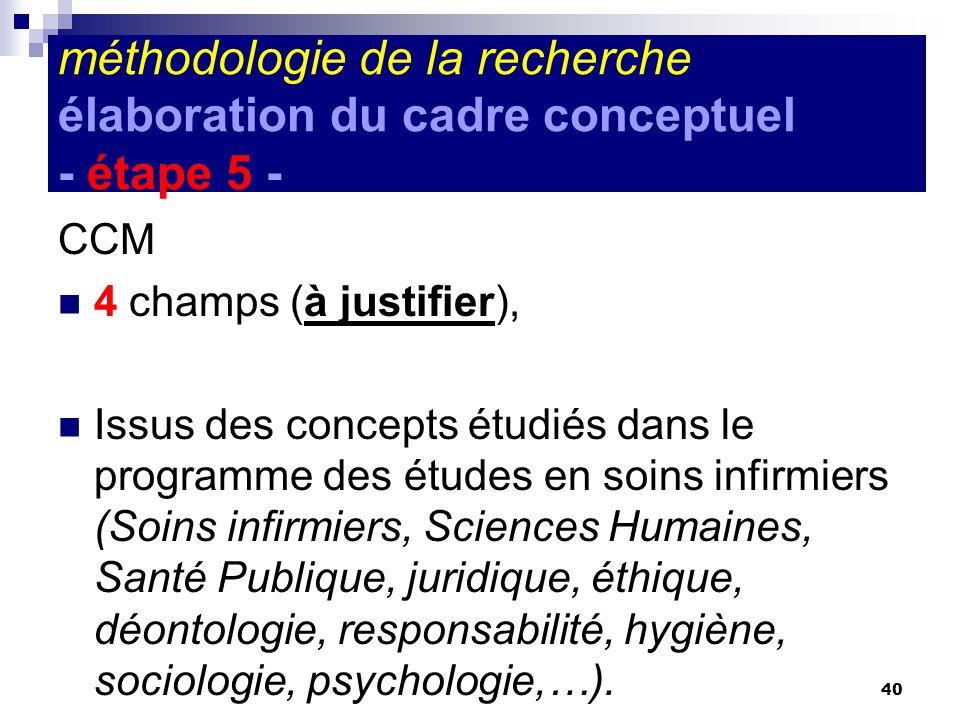 40 CCM 4 champs (à justifier), Issus des concepts étudiés dans le programme des études en soins infirmiers (Soins infirmiers, Sciences Humaines, Santé