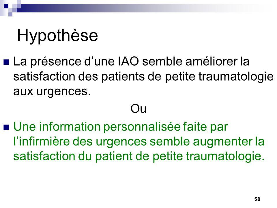 58 Hypothèse La présence dune IAO semble améliorer la satisfaction des patients de petite traumatologie aux urgences. Ou Une information personnalisée