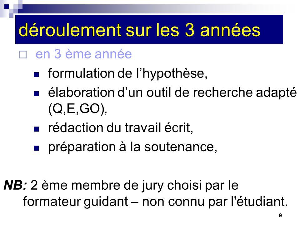 9 déroulement sur les 3 années en 3 ème année formulation de lhypothèse, élaboration dun outil de recherche adapté (Q,E,GO), rédaction du travail écri