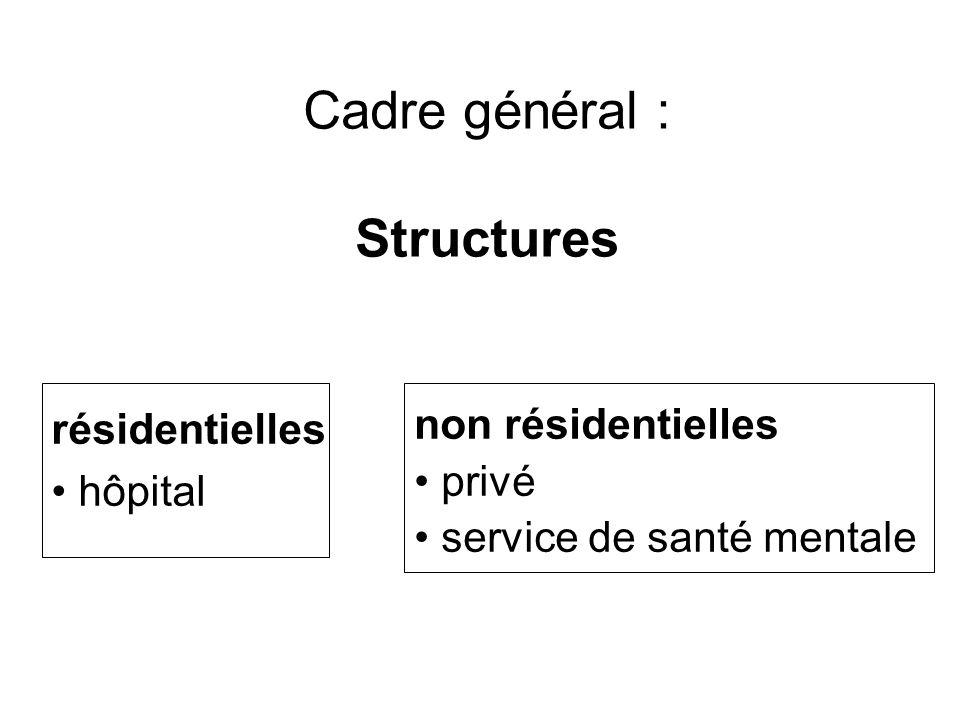 Cadre général : Structures résidentielles hôpital non résidentielles privé service de santé mentale